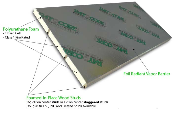 RAY-CORE SIPs Panels Labeled