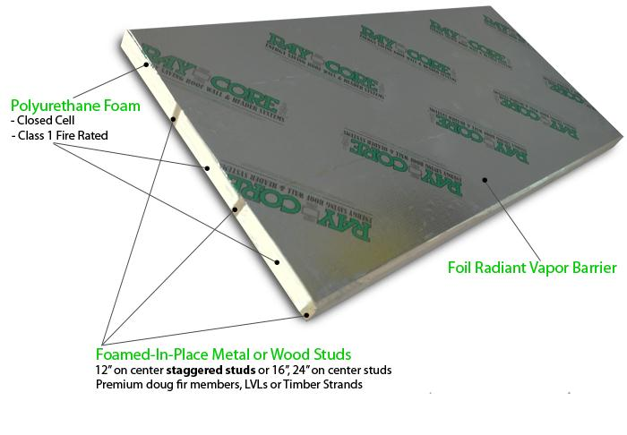 June 2012 archives ray core for Diy structural insulated panels