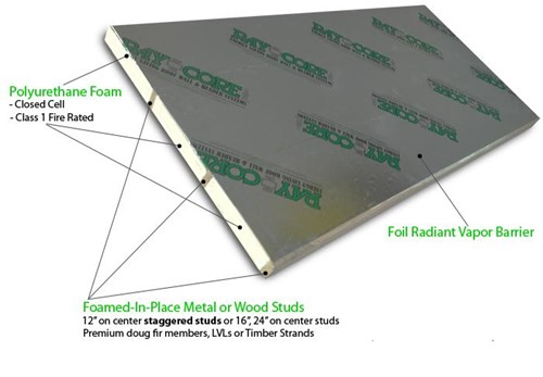 Insulated Wall Panel by RAYCORE SIPs